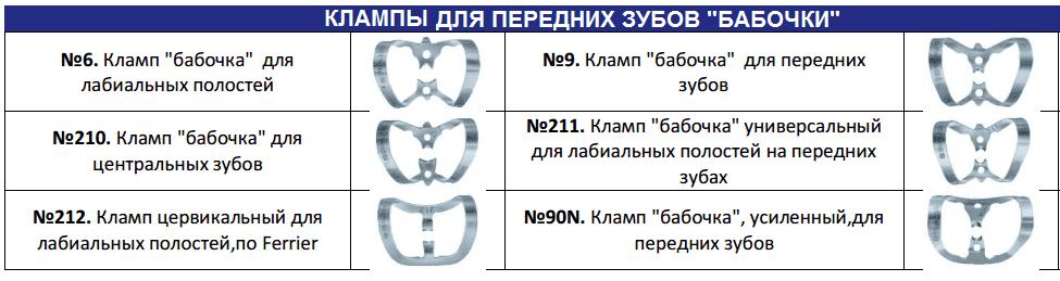 кламмера для передних зубов dentech ksk фото 5