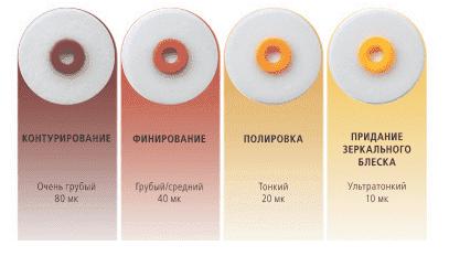 оптидиск (optidisc, kerr) 40шт фото 6