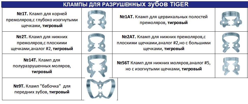 кламмера для разрушенных зубов tiger dentech ksk фото 5