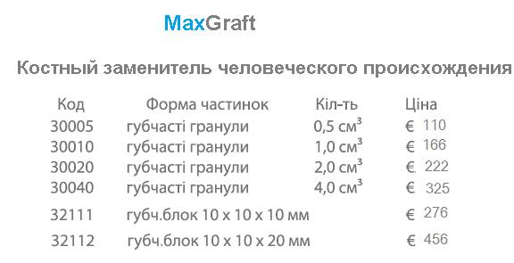 maxgraft костный заменитель человеческого происхождения фото 10